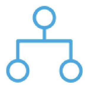 标准化服务目录